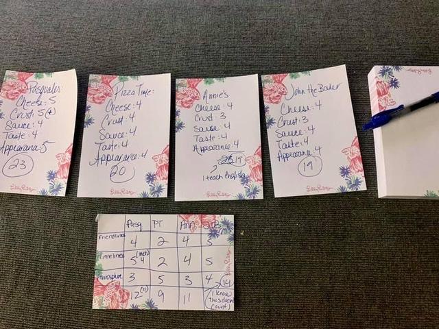 Agent Kristen's H.'s grading sheets.