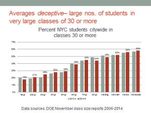 citywide percentages of students in large classes