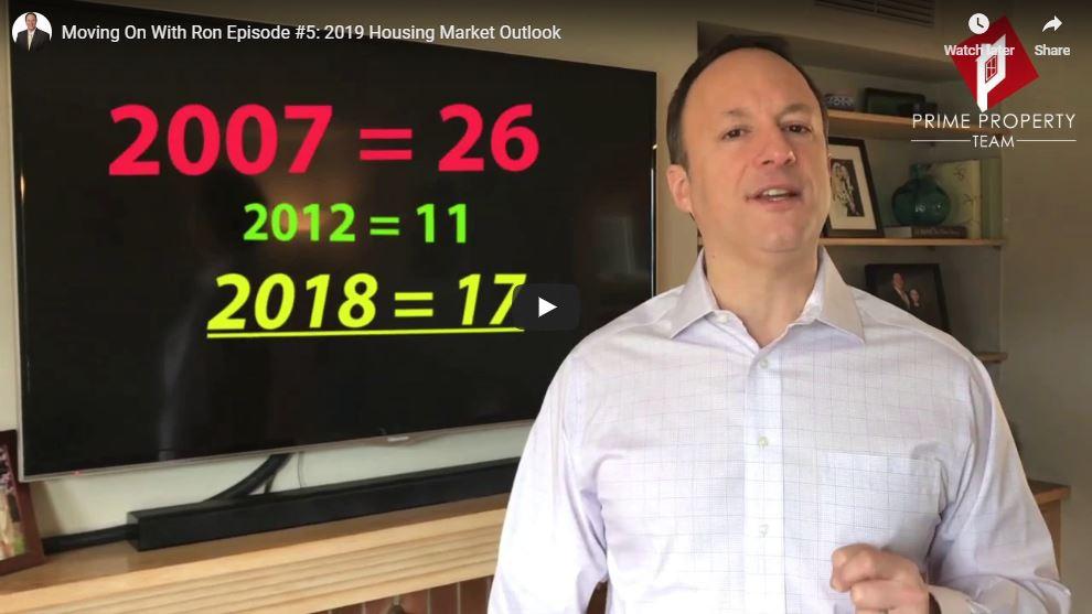 Housing Outlook for 2019