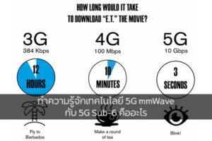 ทำความรู้จักเทคโนโลยี 5G mmWave กับ 5G Sub-6 คืออะไร