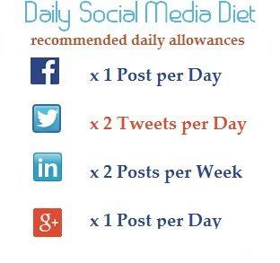 The BizPal Company Daily Social Media Diet