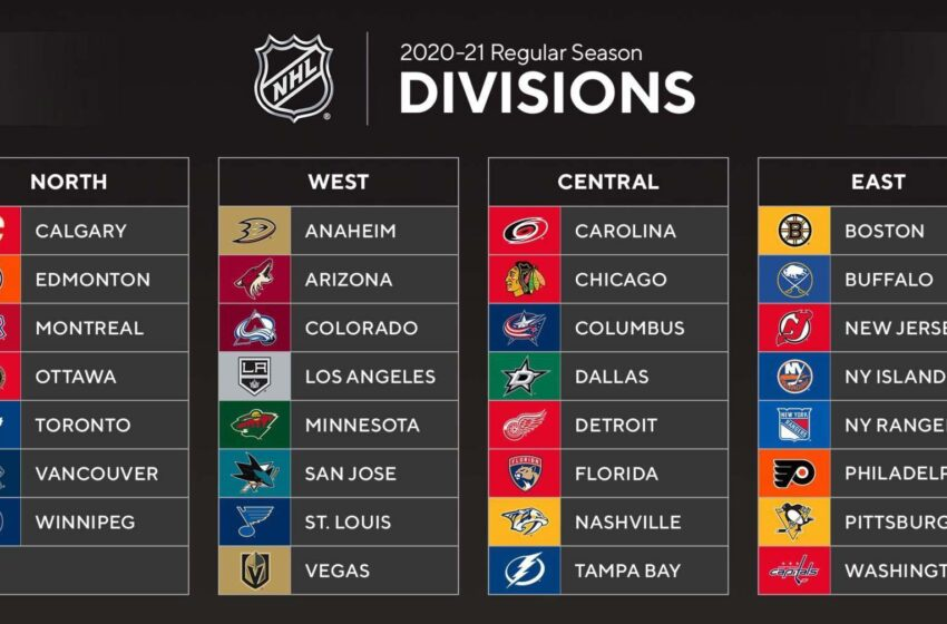 New NHL Divisional Alignment: Weird, But Interesting