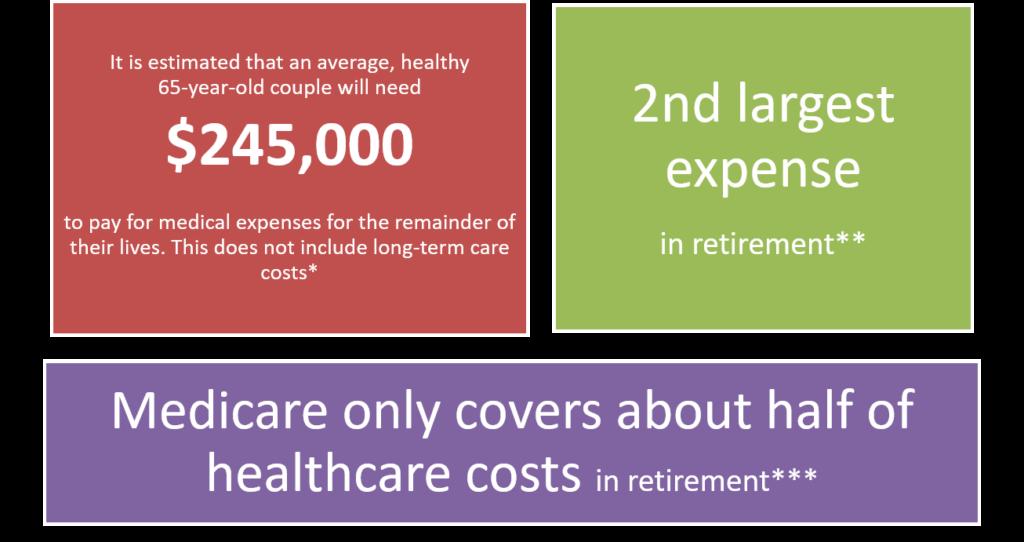 Planning healthcare costs in retirement