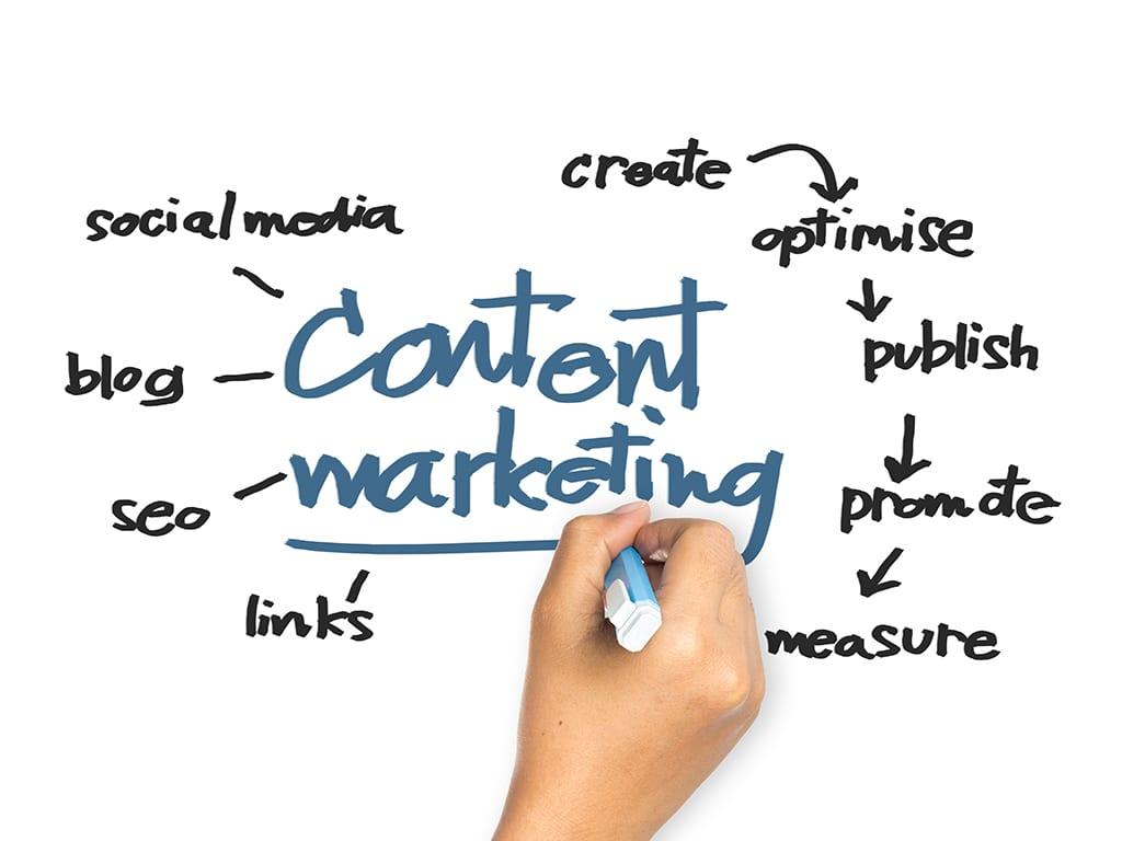 Content marketing en empresas
