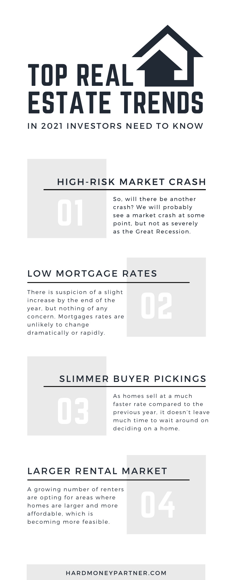 Top Real Estate Trends in 2021 Investors Need To Know