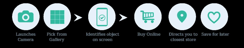 pixel_process_1