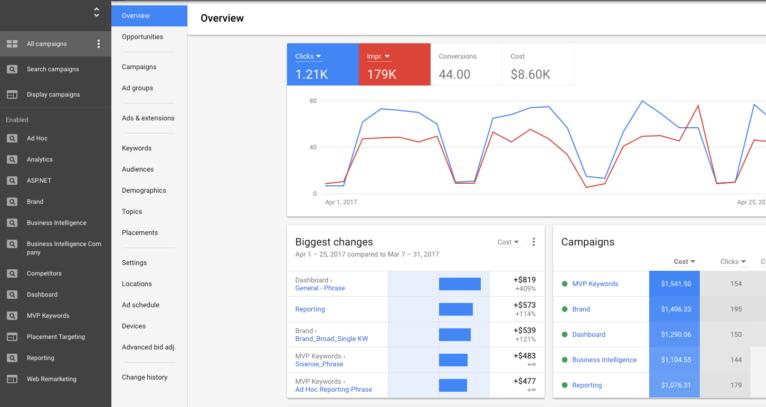 google ads management orlando google ads management miami google ads management tampa google ads management jacksonville
