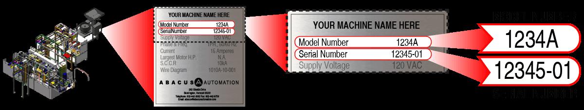 Machine Plaque Placement Diagram