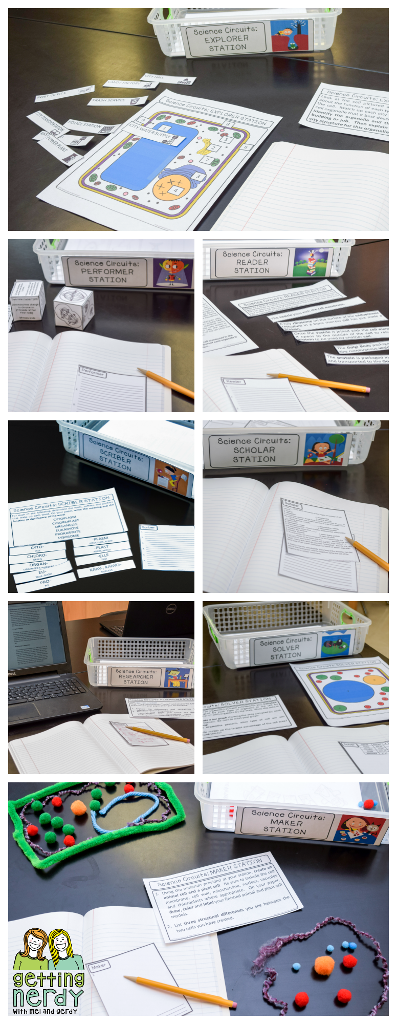 Blog post - how to create your own science lab stations STEAM based!