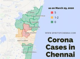Chennai Corona Cases Latest Update