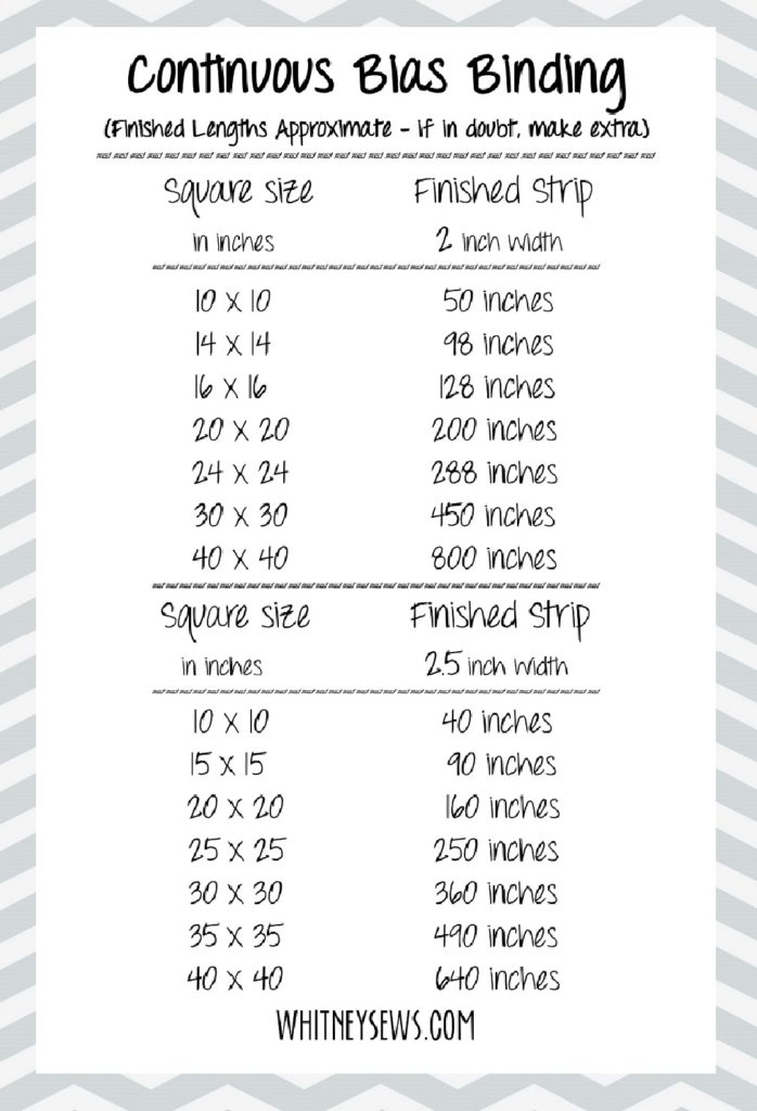 Continuous Bias Binding Measurement Chart by Whitney Sews