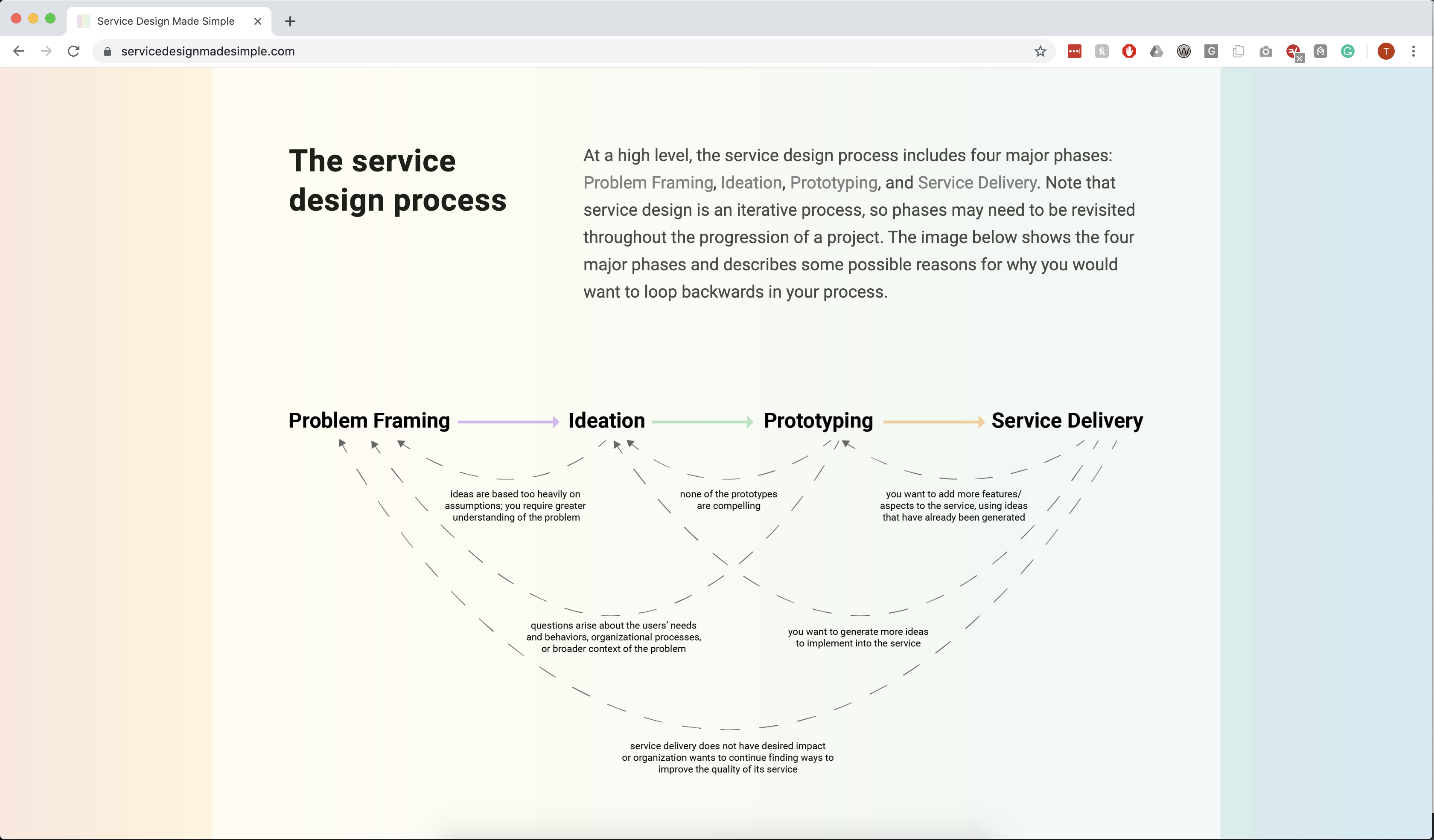 SERVICE DESIGN MADE SIMPLE