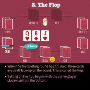 the flop image