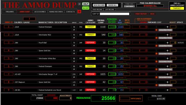 Second Amendment Firearms Database Ammo Dump screen.