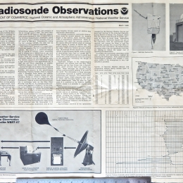 POSTER: Radiosonde Observations, National Weather Service, 1980