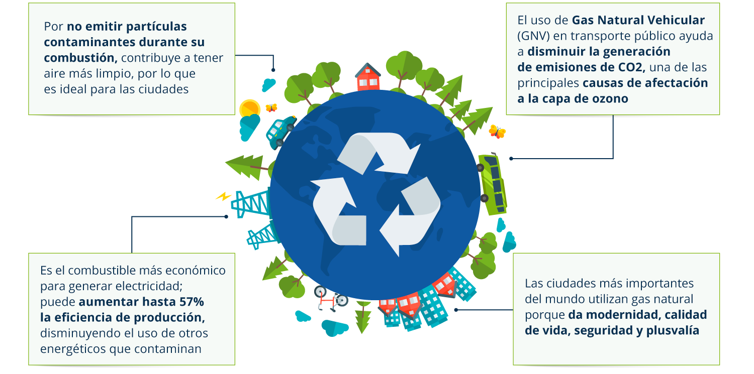 AMGN_Info_GN_Sustentabilidad