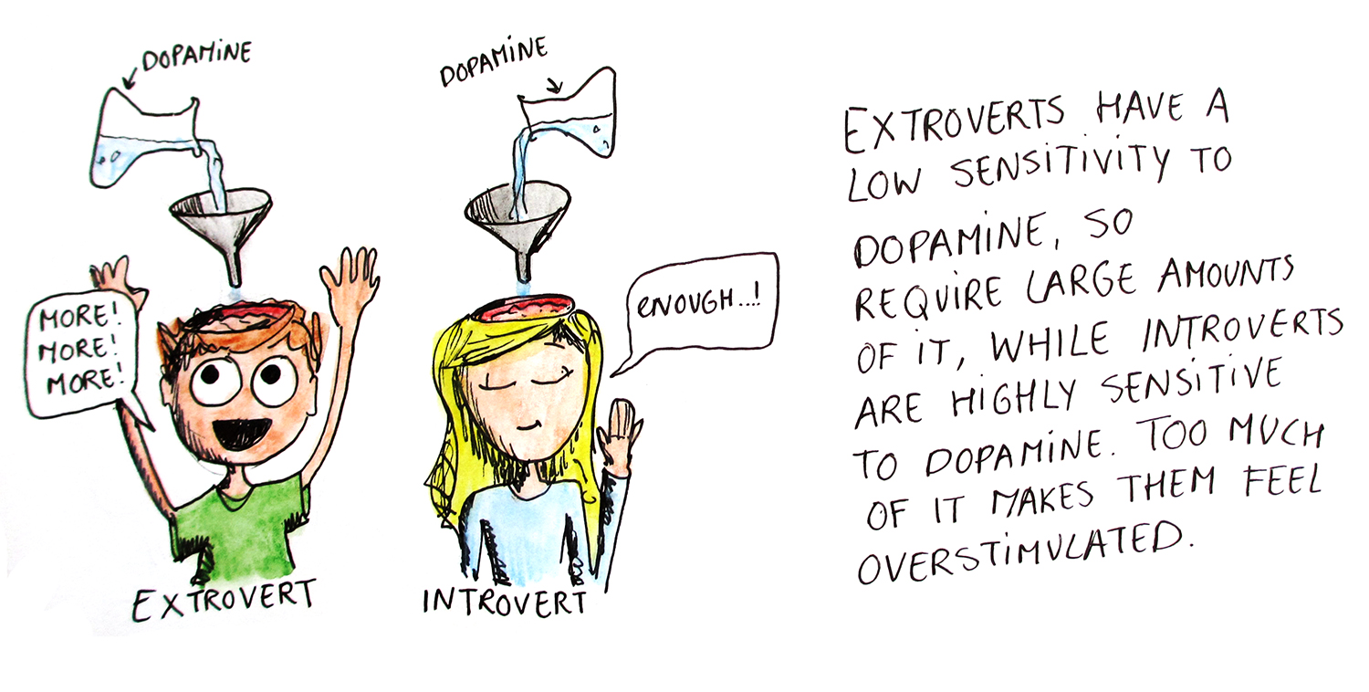 Communication Tip # 4: Understanding the differences between Extroverts and Introverts