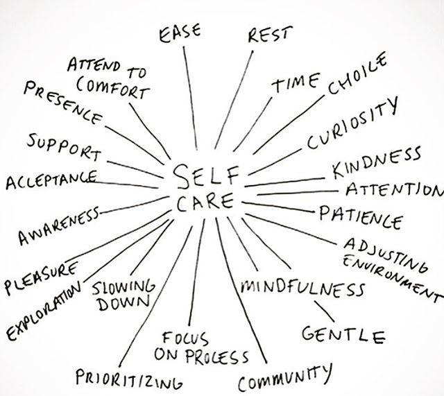 Self Care Free Association