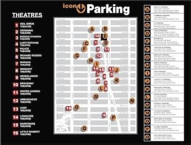 parkingcoupons