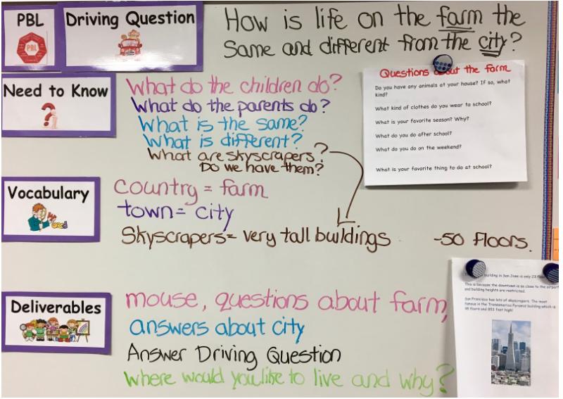Farm vs City Driving Questions