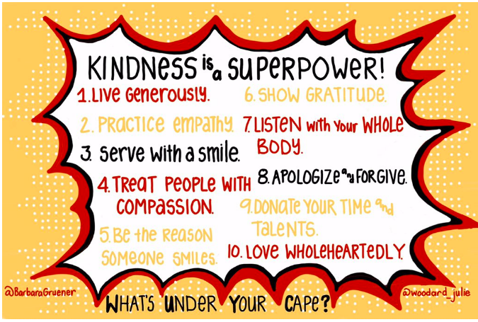 Kindness Matters Graphic for Barbara Gruener by Julie Woodard