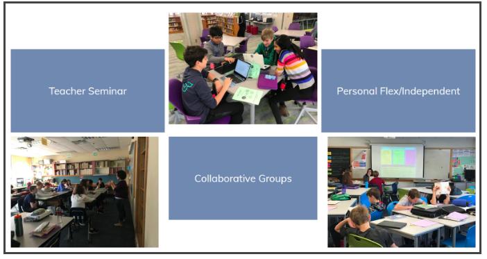 Seminars, Collaboration, Flexibility