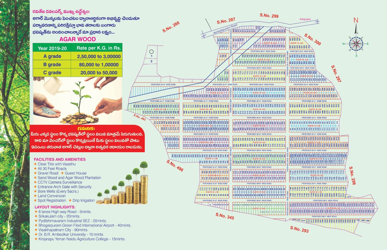 Land with Agar trees , Double benefit in one Investment. Location Adapaka Village.