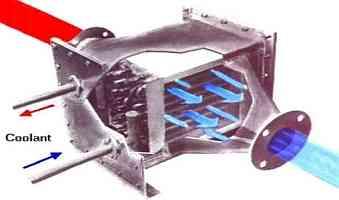 C Series heat exchanger