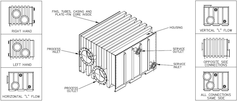 Bio-Gas dehumidifier heat exchanger drawing