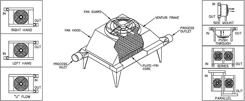 Air cooled heat exchanger (blower aftercooler) drawing