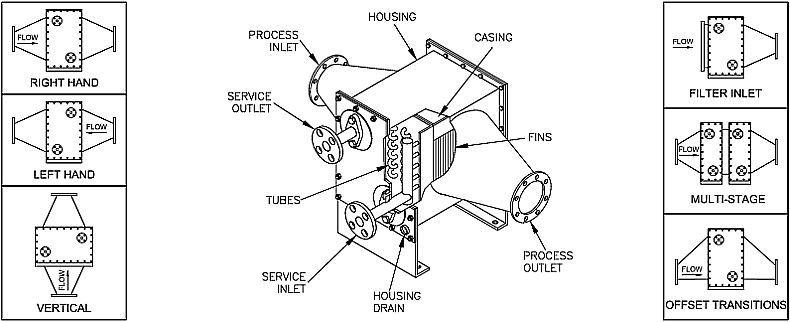 Liquid cooled heat exchanger (blower aftercooler) drawing