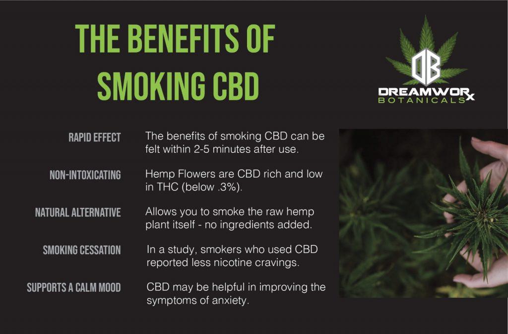 Benefits of CBD Smoking