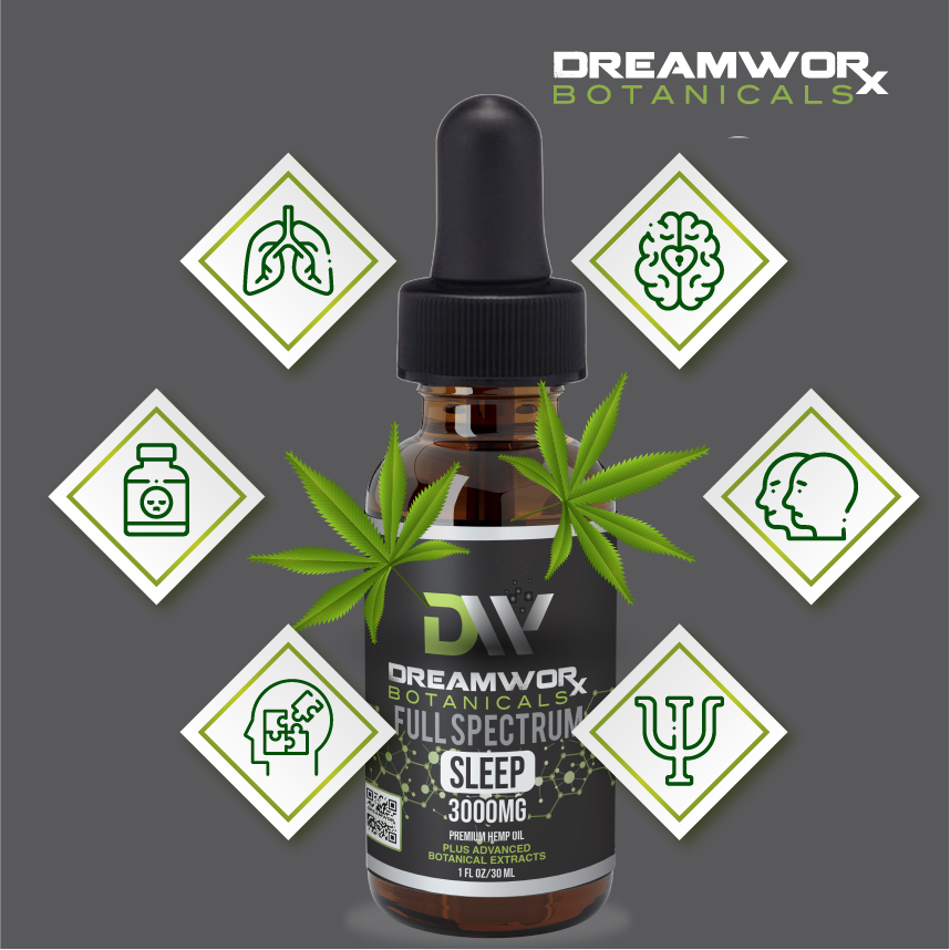 CBD Hemp Fort Worth - Where Does CBD Come From - DreamWoRx Hemp CBD - Where Does Fort Worth CBD Come From - DreamWoRx Hemp Fort Worth