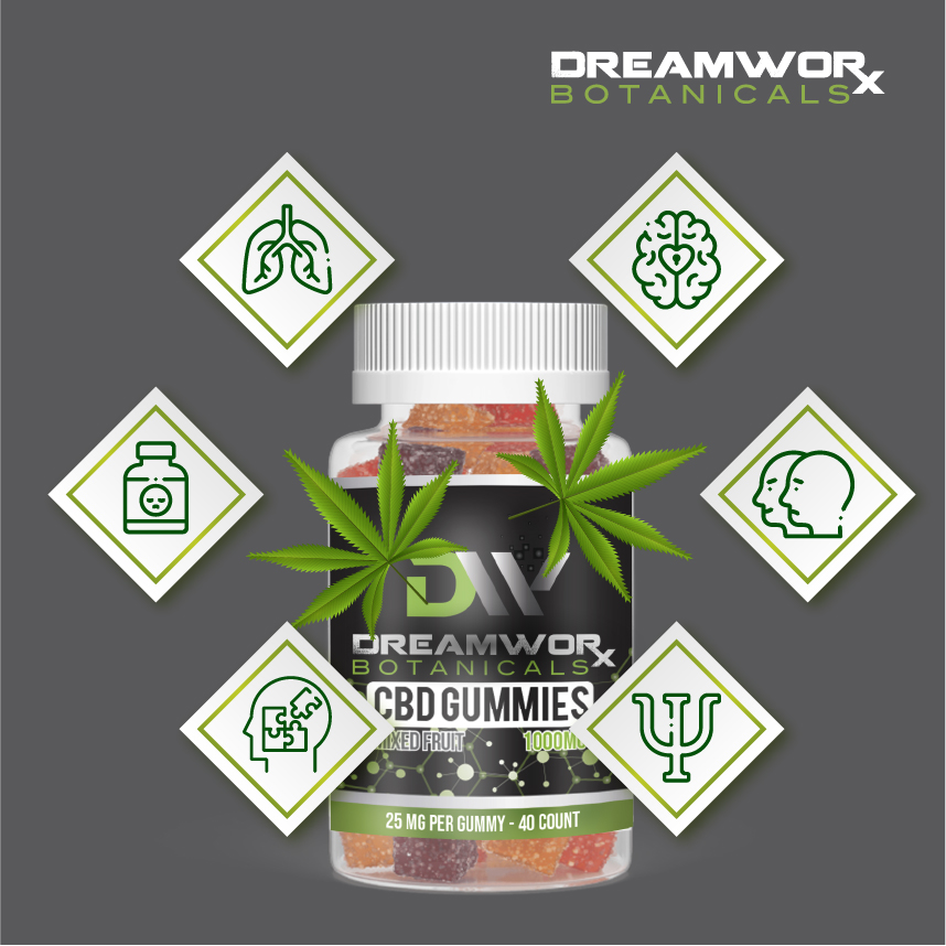 CBD for Sleep Fort Worth - Could CBD Help Sleep - DreamWoRx Fort Worth CBD Sleep Capsules - DreamWoRx CBD For Sleep - Could DreamWoRx CBD