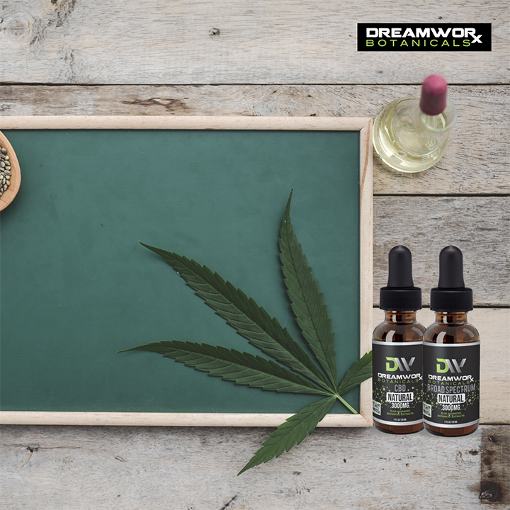Cannabis Distributor Fort Worth - The Future Of CBD - The Future Of DreamWoRx CBD - DreamWoRx Cannabis Fort Worth - CBD Distributor