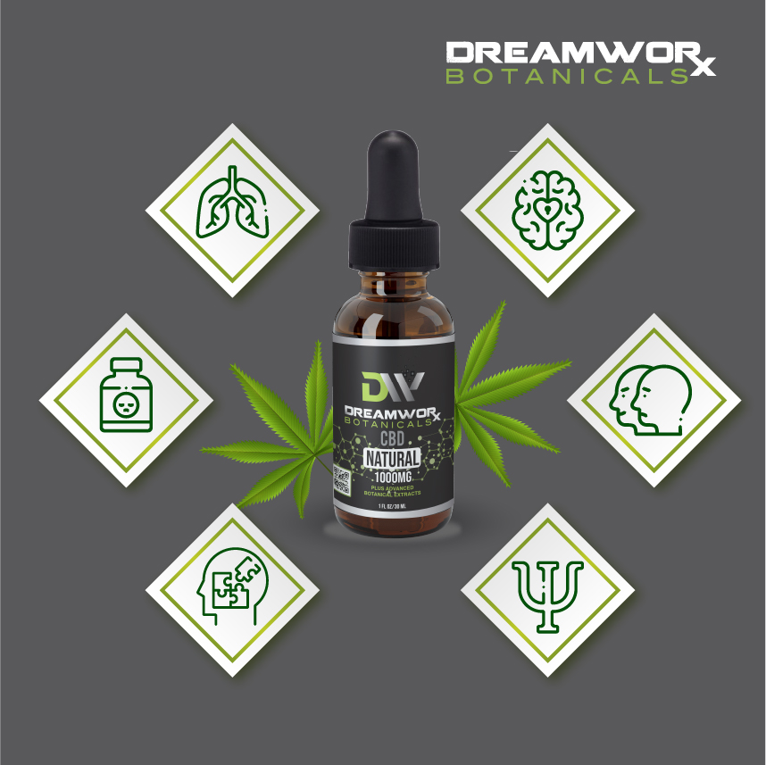 Wholesale Full Spectrum CBD Oil Fort Worth - Why Is CBD So Popular - Why Is DreamWoRx CBD So Popular - DreamWoRx Wholesale Full Spectrum
