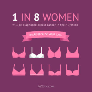 1 in 8 Women will be diagnosed breast cancer in their lifetime