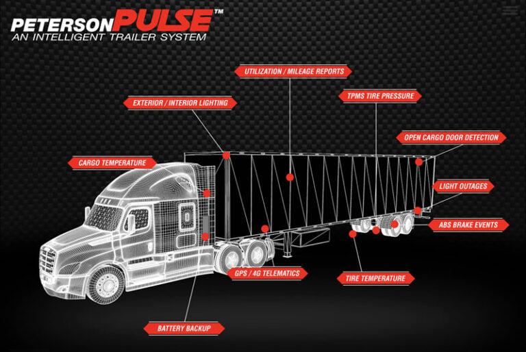PetersonPULSE Intelligent Trailer System