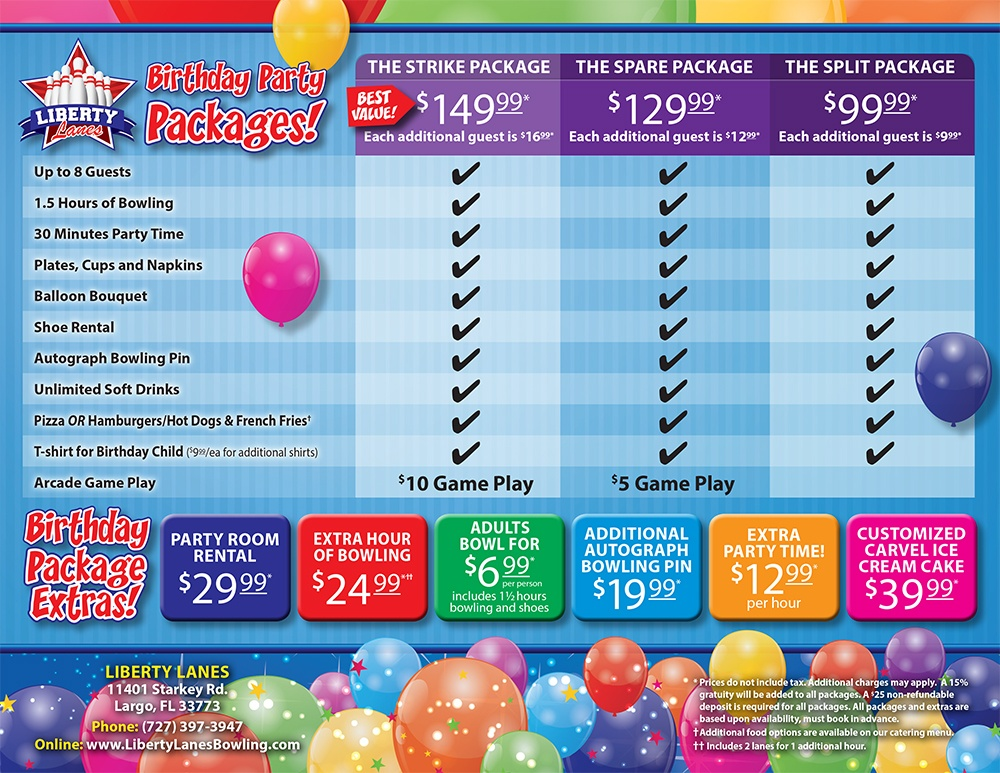 Liberty Lanes Birthday Party Bowling Packages