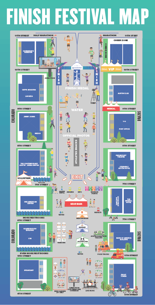 Finish Line Festival Map for Austin Marathon half marathon and 5K 2020