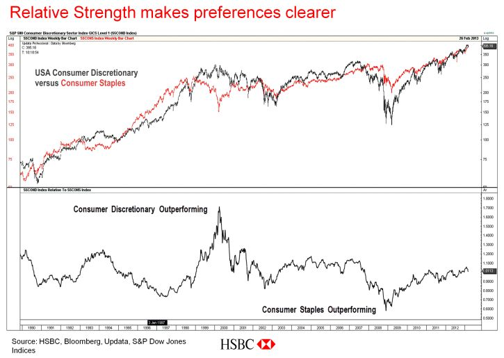 Slide 211-Relative strength-2