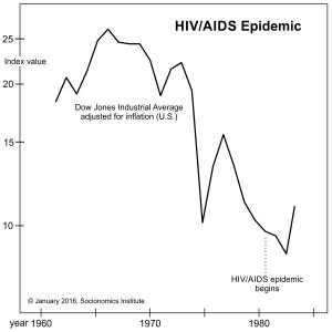 03 AIDS