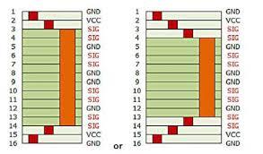 Fig. 2: HDI Stackup IPC Type III