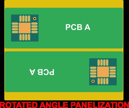 Rotated Angle Panelization