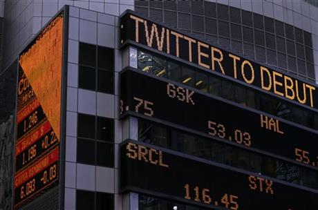 TWITTER IPO LIVE: Twitter stock debut imminent