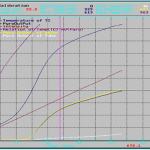 Easy software wafer pyrometer calibration