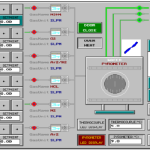 System Diagnostics function