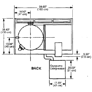 Utilities and Dimension of PE 4400 magnetron sputtering -Back Side