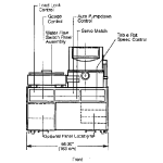 Utilities and Dimension of PE 4400 magnetron sputtering -Front Side