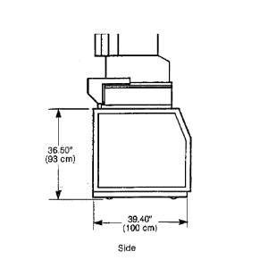 Utilities and Dimension of PE 4400 magnetron sputtering -Left Side